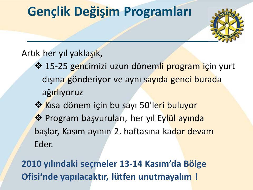 Gençlik Değişim Programları Artık her yıl yaklaşık,  15-25 gencimizi uzun dönemli program için yurt dışına gönderiyor ve aynı sayıda genci burada ağırlıyoruz  Kısa dönem için bu sayı 50'leri buluyor  Program başvuruları, her yıl Eylül ayında başlar, Kasım ayının 2.