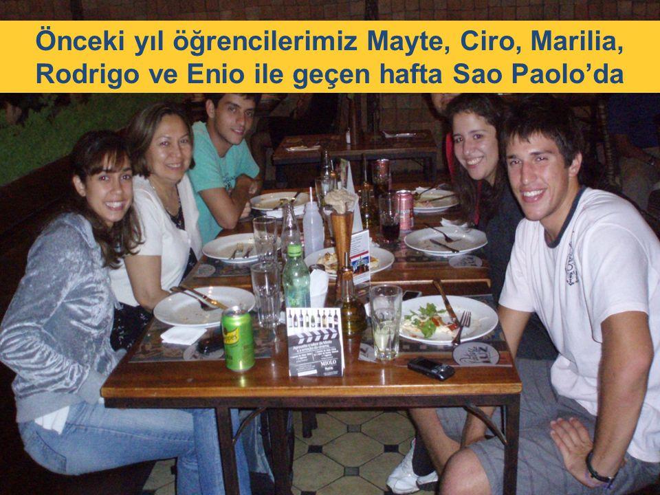 Önceki yıl öğrencilerimiz Mayte, Ciro, Marilia, Rodrigo ve Enio ile geçen hafta Sao Paolo'da