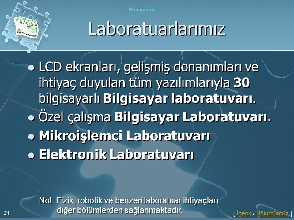 24 Laboratuarlarımız  LCD ekranları, gelişmiş donanımları ve ihtiyaç duyulan tüm yazılımlarıyla 30 bilgisayarlı Bilgisayar laboratuvarı.  Özel çalış