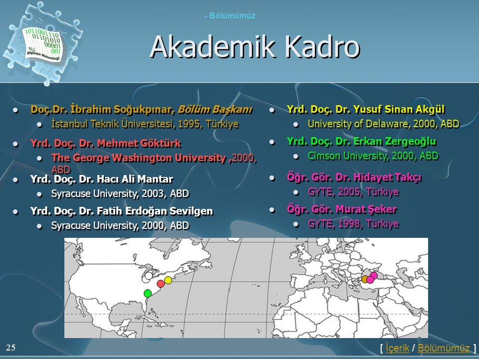 25 Akademik Kadro  Öğr. Gör. Murat Şeker  GYTE, 1998, Türkiye  Öğr. Gör. Murat Şeker  GYTE, 1998, Türkiye - Bölümümüz  Öğr. Gör. Dr. Hidayet Takç