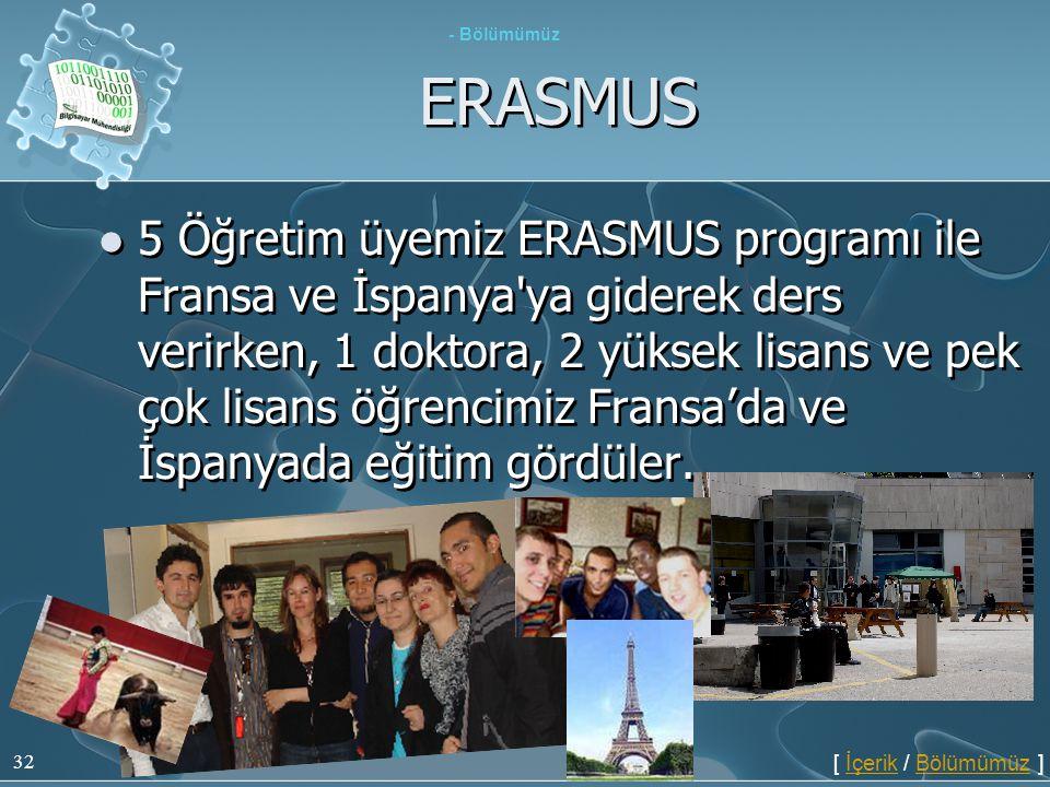 32 ERASMUS  5 Öğretim üyemiz ERASMUS programı ile Fransa ve İspanya'ya giderek ders verirken, 1 doktora, 2 yüksek lisans ve pek çok lisans öğrencimiz