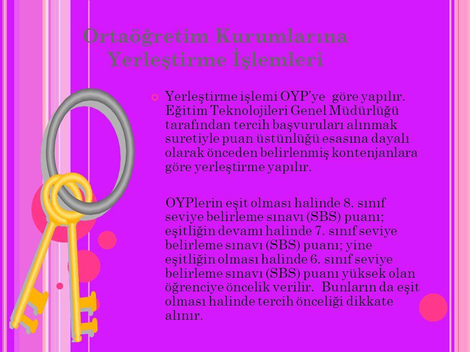 Ortaöğretim Kurumlarına Yerleştirme İşlemleri Fen Liseleri, Anadolu Liseleri, Sosyal Bilimler Liseleri, Anadolu Teknik Liseleri, Anadolu Meslek Lisele