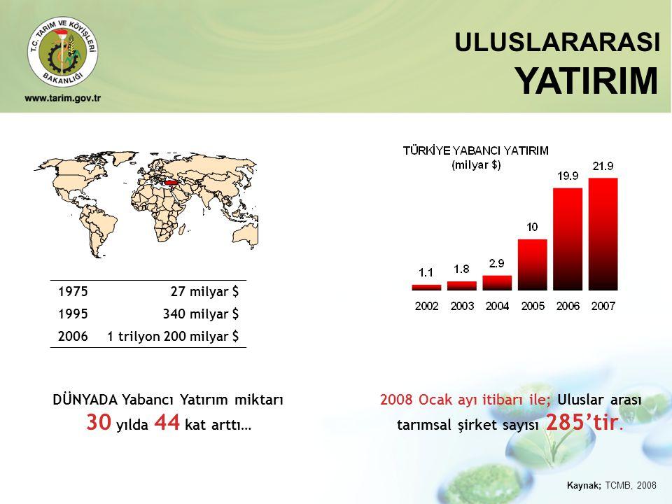 ULUSLARARASI YATIRIM 197527 milyar $ 1995340 milyar $ 20061 trilyon 200 milyar $ DÜNYADA Yabancı Yatırım miktarı 30 yılda 44 kat arttı… 2008 Ocak ayı