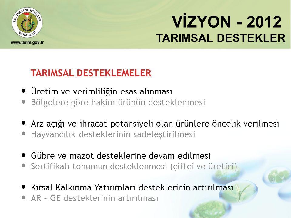 VİZYON - 2012 TARIMSAL DESTEKLER • Üretim ve verimliliğin esas alınması • Bölgelere göre hakim ürünün desteklenmesi • Arz açığı ve ihracat potansiyeli