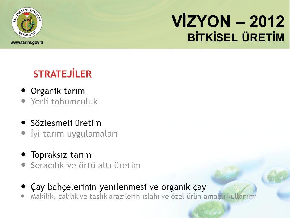 VİZYON – 2012 BİTKİSEL ÜRETİM STRATEJİLER • Organik tarım • Yerli tohumculuk • Sözleşmeli üretim • İyi tarım uygulamaları • Topraksız tarım • Seracılı