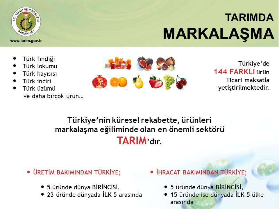 • Türk fındığı • Türk lokumu • Türk kayısısı • Türk inciri • Türk üzümü ve daha birçok ürün… • ÜRETİM BAKIMINDAN TÜRKİYE; • 5 üründe dünya BİRİNCİSİ,