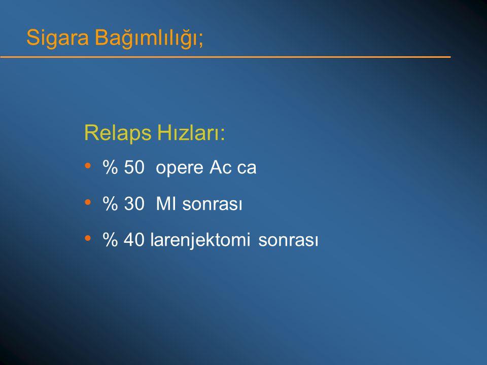 Relaps Hızları: • % 50 opere Ac ca • % 30 MI sonrası • % 40 larenjektomi sonrası Sigara Bağımlılığı;