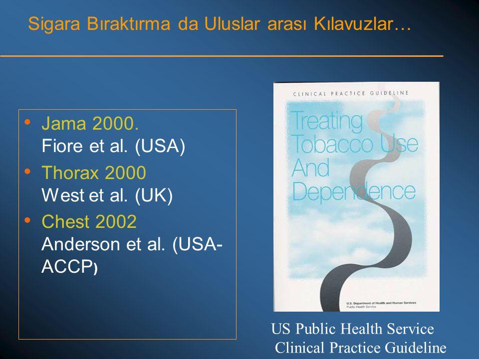 Sigara Bıraktırma da Uluslar arası Kılavuzlar… • Jama 2000. Fiore et al. (USA) • Thorax 2000 West et al. (UK) • Chest 2002 Anderson et al. (USA- ACCP