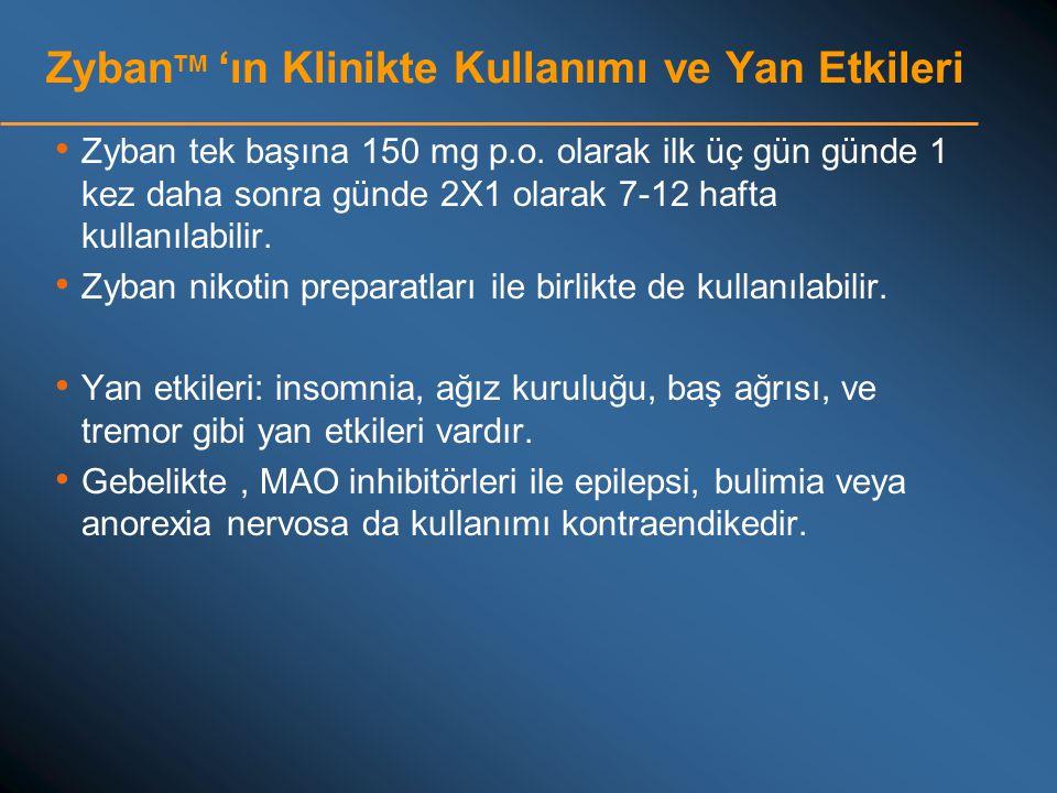 Zyban TM 'ın Klinikte Kullanımı ve Yan Etkileri • Zyban tek başına 150 mg p.o. olarak ilk üç gün günde 1 kez daha sonra günde 2X1 olarak 7-12 hafta ku