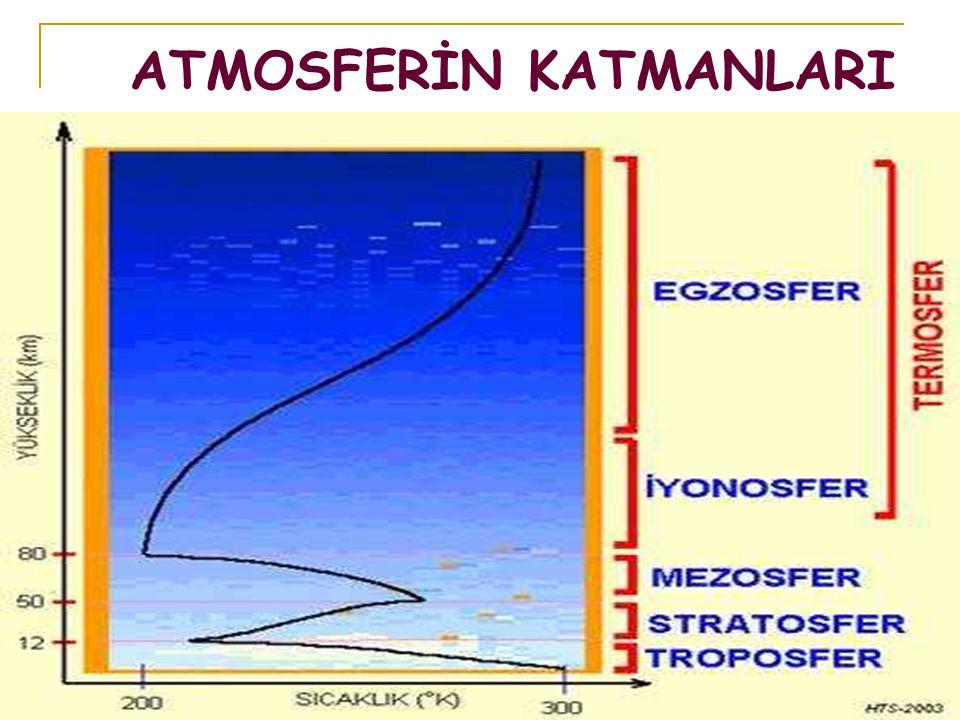 27 Sera Etkisi Başta karbondioksit ve metan olmak üzere sera gazlarının güneş ışınlarını tutarak dünyanın ortalama sıcaklığını artırmasıdır.