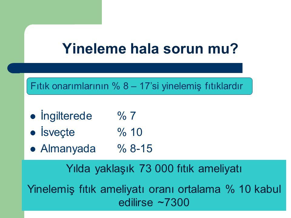 Yineleme hala sorun mu. İngilterede % 7  İsveçte % 10  Almanyada % 8-15  Türkiye .