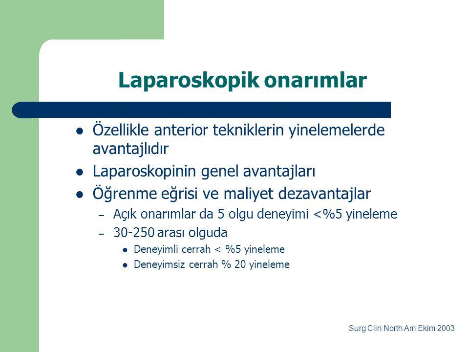 Laparoskopik onarımlar  Özellikle anterior tekniklerin yinelemelerde avantajlıdır  Laparoskopinin genel avantajları  Öğrenme eğrisi ve maliyet dezavantajlar – Açık onarımlar da 5 olgu deneyimi <%5 yineleme – 30-250 arası olguda  Deneyimli cerrah < %5 yineleme  Deneyimsiz cerrah % 20 yineleme Surg Clin North Am Ekim 2003