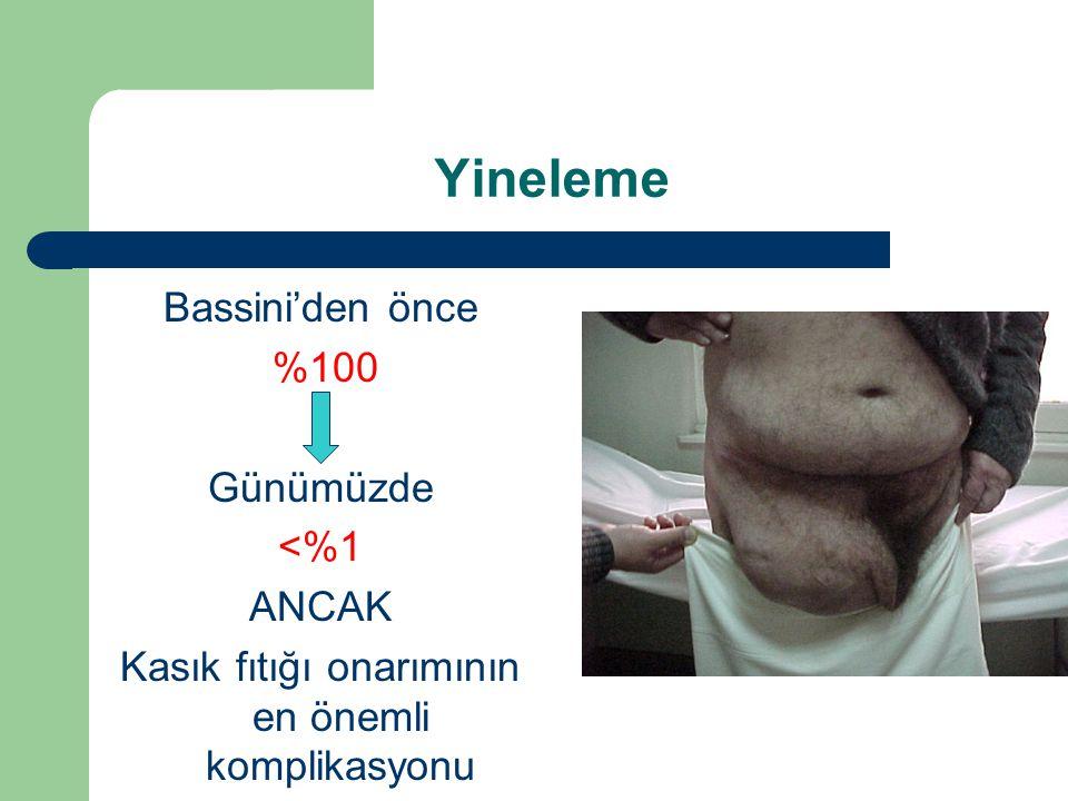 Yineleme Bassini'den önce %100 Günümüzde <%1 ANCAK Kasık fıtığı onarımının en önemli komplikasyonu