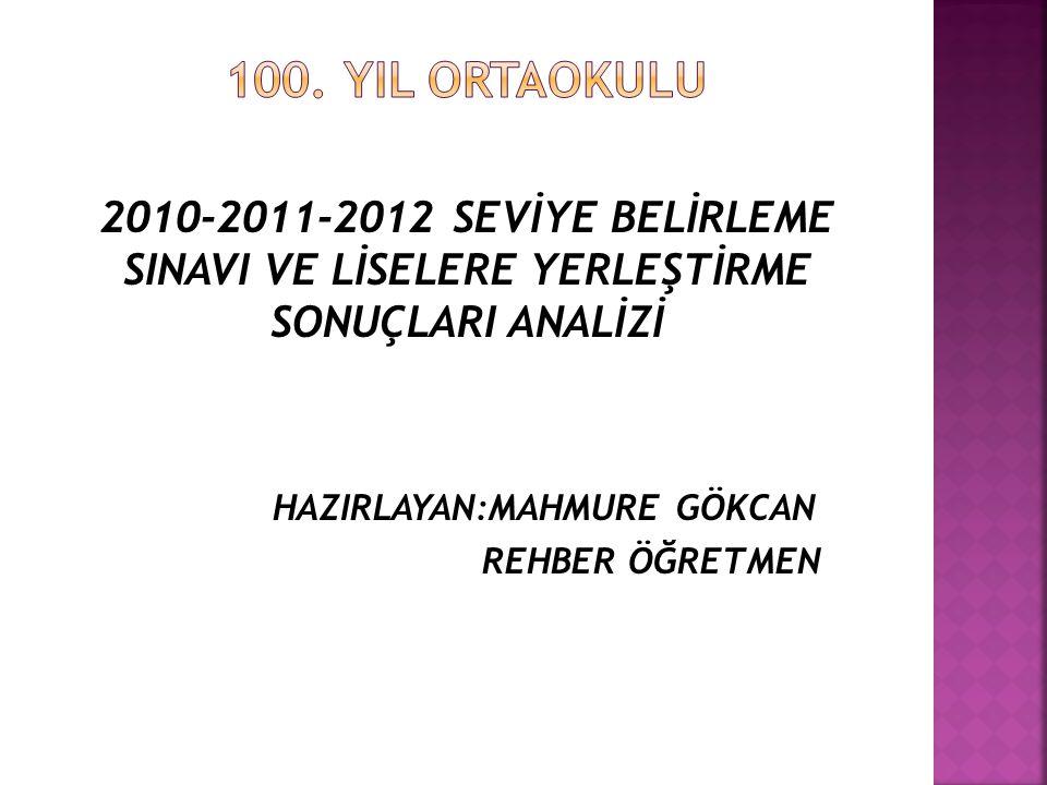 2010-2011-2012 SEVİYE BELİRLEME SINAVI VE LİSELERE YERLEŞTİRME SONUÇLARI ANALİZİ HAZIRLAYAN:MAHMURE GÖKCAN REHBER ÖĞRETMEN