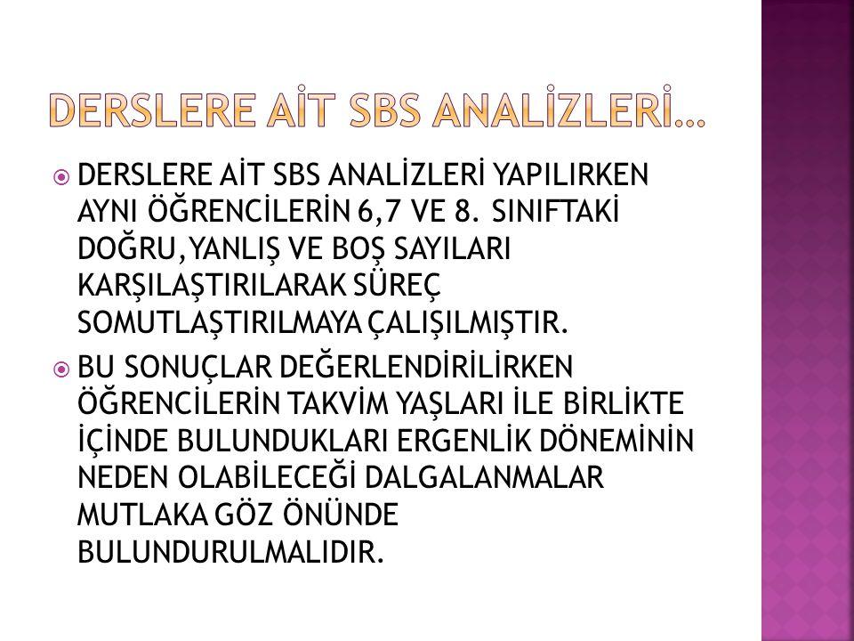  DERSLERE AİT SBS ANALİZLERİ YAPILIRKEN AYNI ÖĞRENCİLERİN 6,7 VE 8.