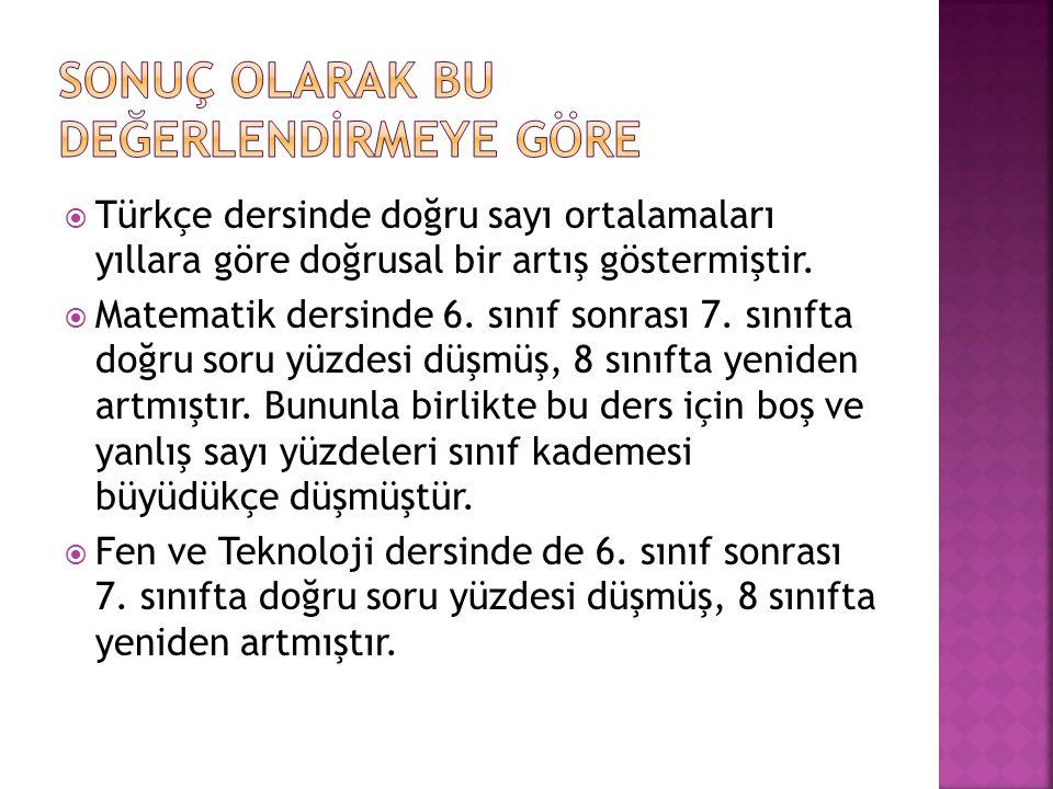  Türkçe dersinde doğru sayı ortalamaları yıllara göre doğrusal bir artış göstermiştir.