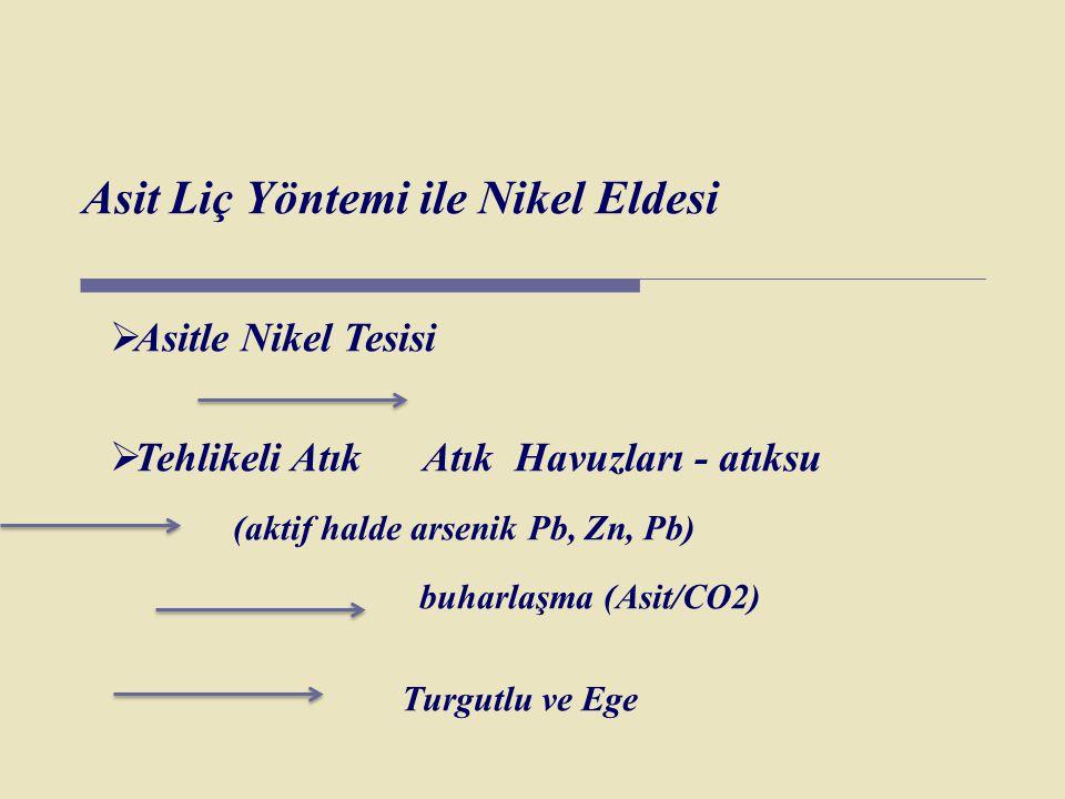 Asit Liç Yöntemi ile Nikel Eldesi  Asitle Nikel Tesisi  Tehlikeli Atık Atık Havuzları - atıksu (aktif halde arsenik Pb, Zn, Pb) buharlaşma (Asit/CO2