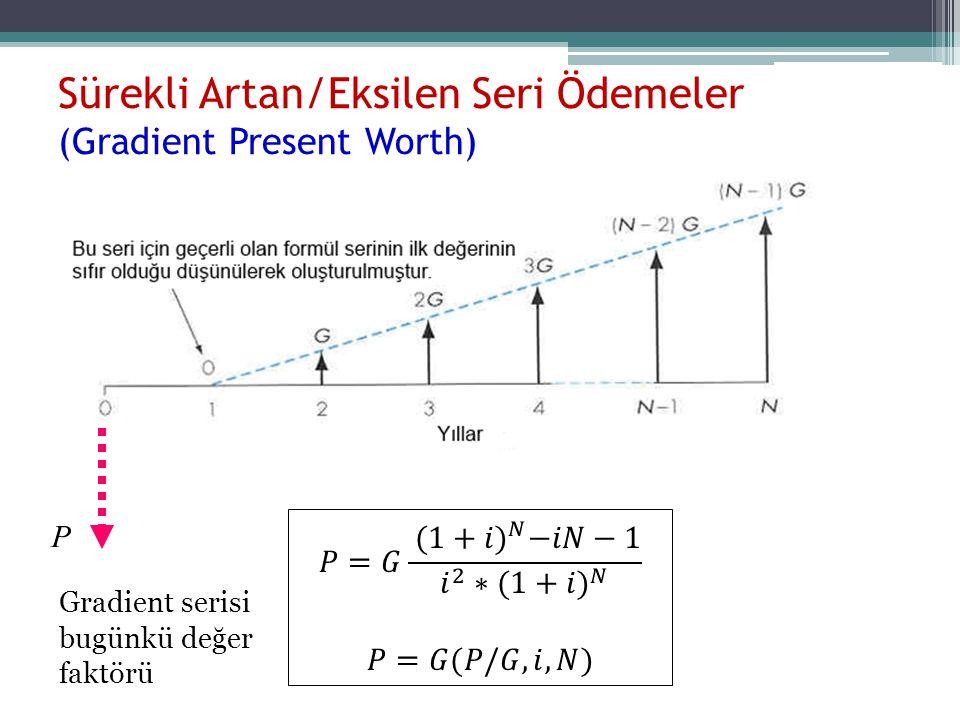 Sürekli Artan/Eksilen Seri Ödemeler (Gradient Present Worth) P Gradient serisi bugünkü değer faktörü