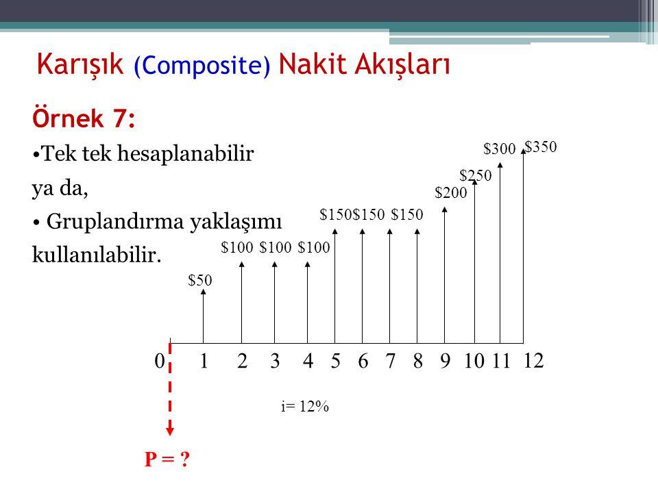 Karışık (Composite) Nakit Akışları Örnek 7: •Tek tek hesaplanabilir ya da, • Gruplandırma yaklaşımı kullanılabilir.