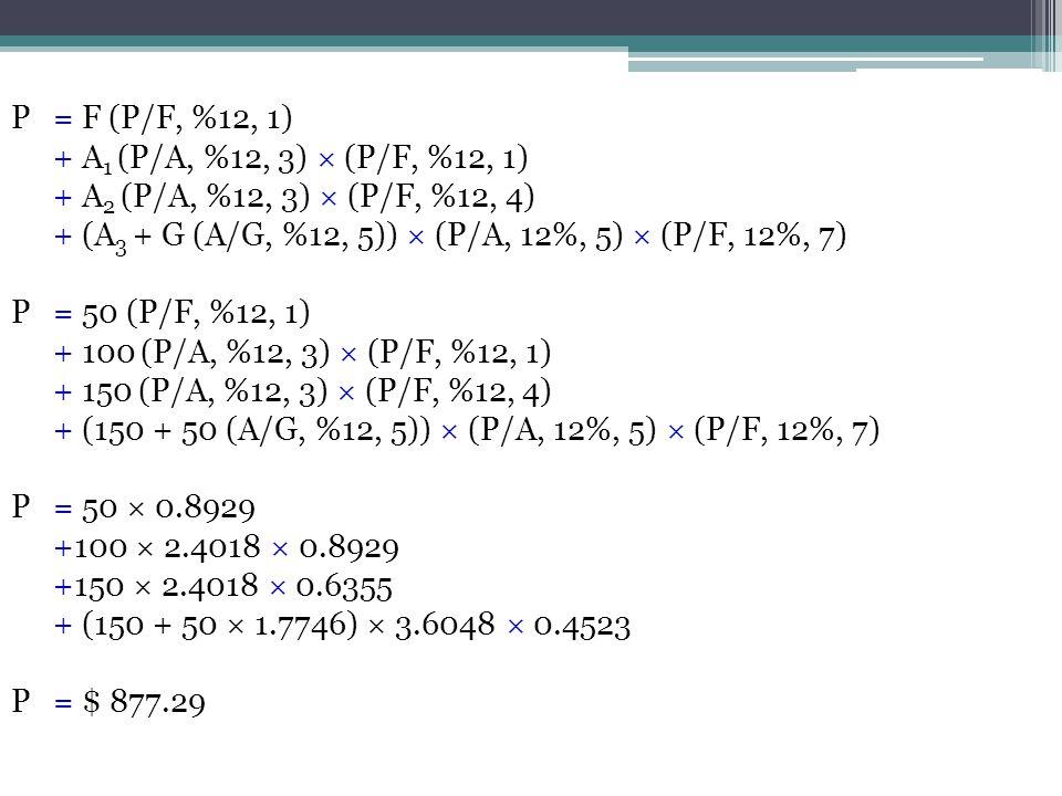 P = F (P/F, %12, 1) + A 1 (P/A, %12, 3) × (P/F, %12, 1) + A 2 (P/A, %12, 3) × (P/F, %12, 4) + (A 3 + G (A/G, %12, 5)) × (P/A, 12%, 5) × (P/F, 12%, 7) P= 50 (P/F, %12, 1) + 100 (P/A, %12, 3) × (P/F, %12, 1) + 150 (P/A, %12, 3) × (P/F, %12, 4) + (150 + 50 (A/G, %12, 5)) × (P/A, 12%, 5) × (P/F, 12%, 7) P= 50 × 0.8929 +100 × 2.4018 × 0.8929 +150 × 2.4018 × 0.6355 + (150 + 50 × 1.7746) × 3.6048 × 0.4523 P= $ 877.29