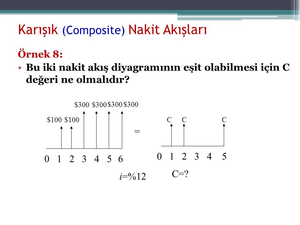 Örnek 8: •Bu iki nakit akış diyagramının eşit olabilmesi için C değeri ne olmalıdır.