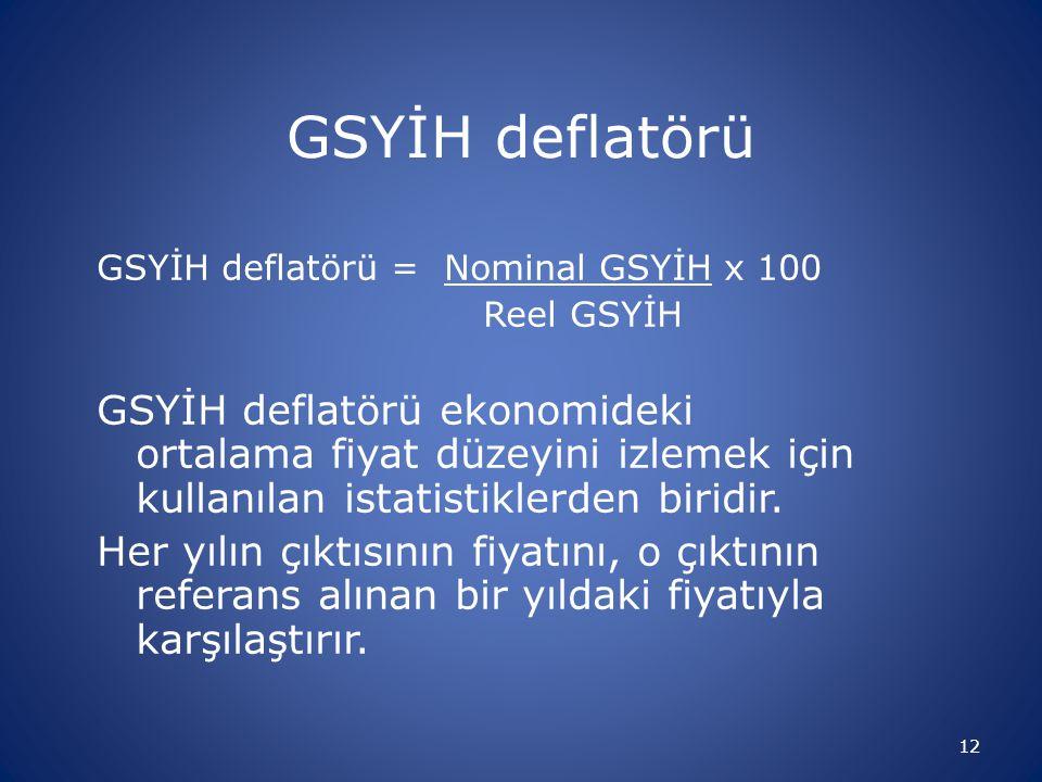 GSYİH deflatörü GSYİH deflatörü = Nominal GSYİH x 100 Reel GSYİH GSYİH deflatörü ekonomideki ortalama fiyat düzeyini izlemek için kullanılan istatisti