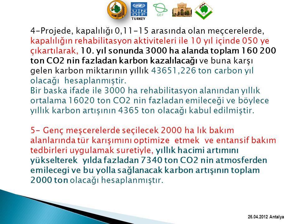 4-Projede, kapalılığı 0,11-15 arasında olan meçcerelerde, kapalılığın rehabilitasyon aktiviteleri ile 10 yıl içinde 050 ye çıkartılarak, 10. yıl sonun