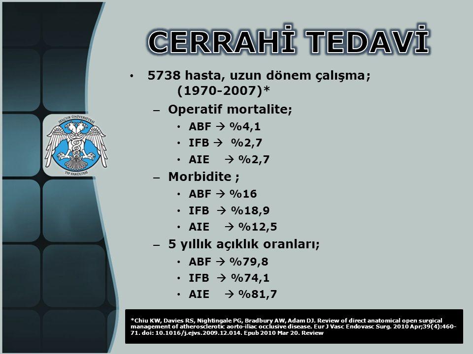 • 5738 hasta, uzun dönem çalışma; (1970-2007)* – Operatif mortalite; • ABF  %4,1 • IFB  %2,7 • AIE  %2,7 – Morbidite ; • ABF  %16 • IFB  %18,9 •