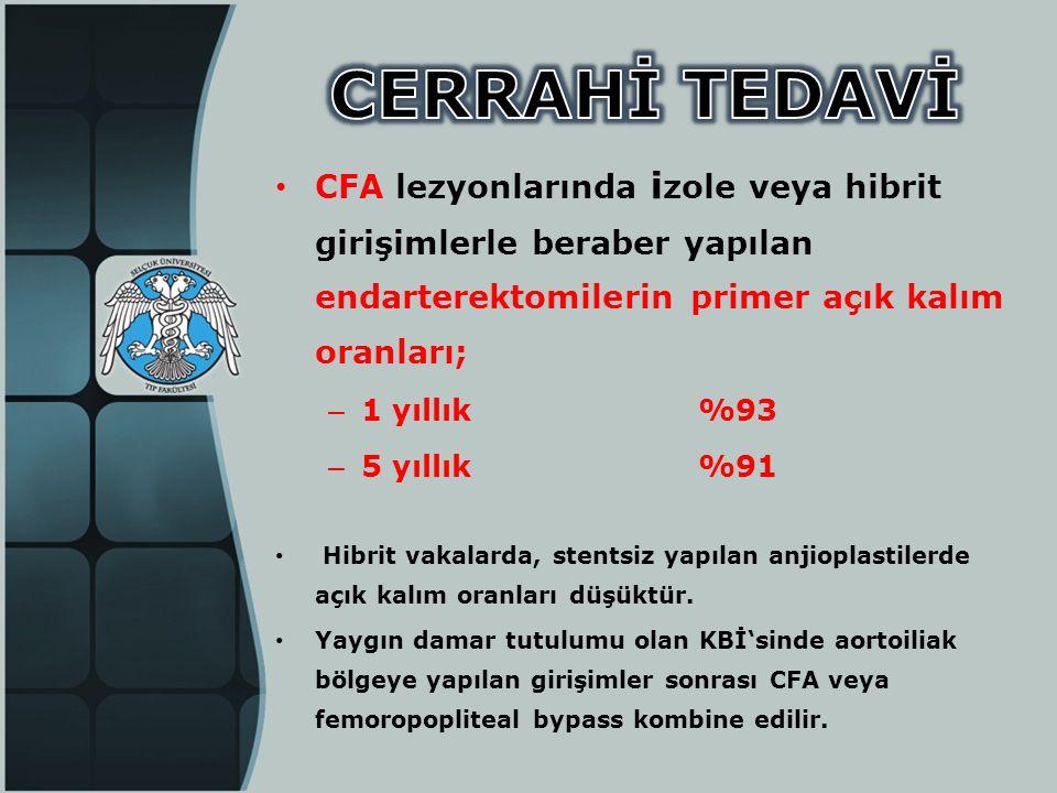 • CFA lezyonlarında i zole veya hibrit girişimlerle beraber yapılan endarterektomilerin primer açık kalım oranları; – 1 yıllık %93 – 5 yıllık%91 • Hib