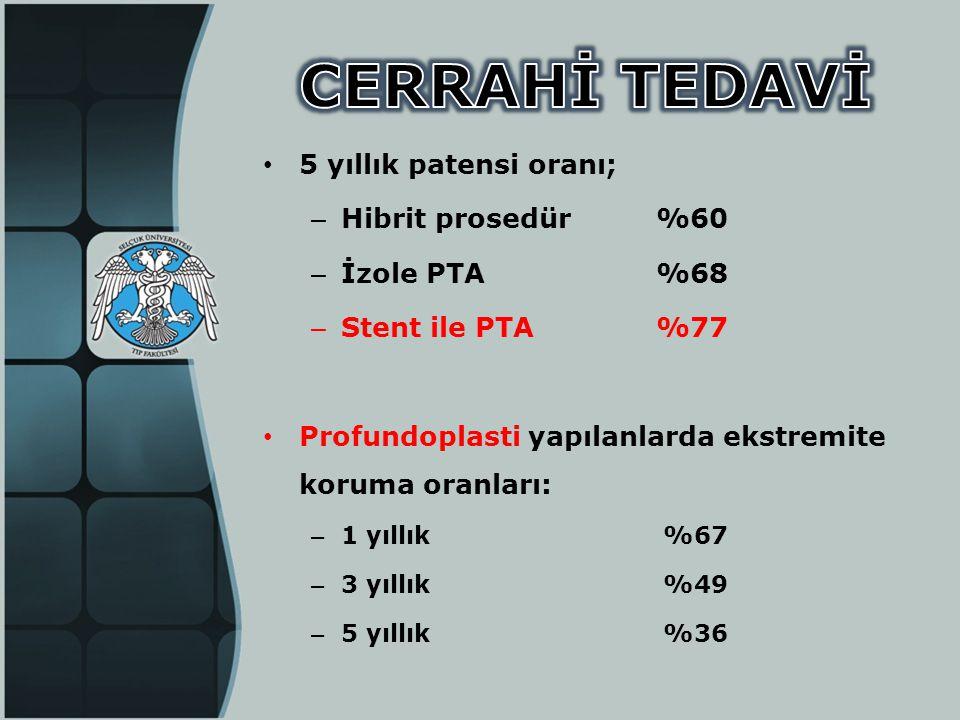 • 5 yıllık patensi oranı; – Hibrit prosedür %60 – İzole PTA %68 – Stent ile PTA %77 • Profundoplasti yapılanlarda ekstremite koruma oranları: – 1 yıll