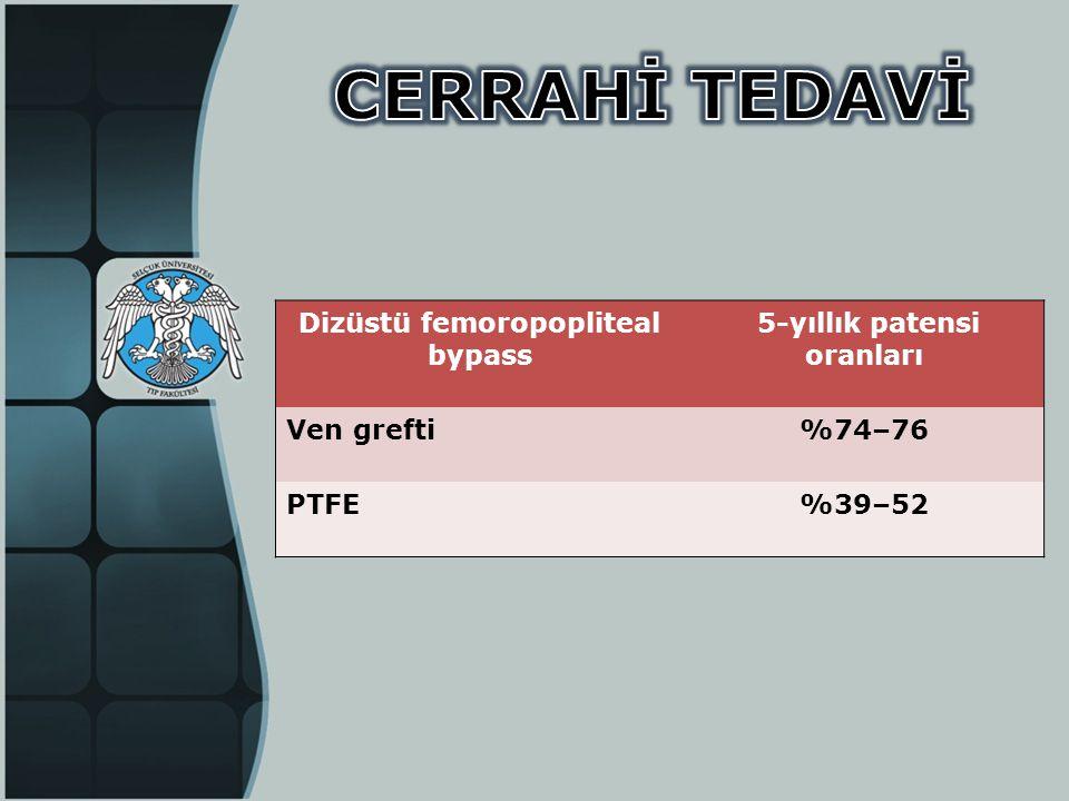 Dizüstü femoropopliteal bypass 5-yıllık patensi oranları Ven grefti%74–76 PTFE%39–52