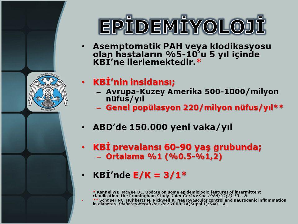 • Asemptomatik PAH veya klodikasyosu olan hastaların %5-10'u 5 yıl içinde KBİ'ne ilerlemektedir.* • KBİ'nin insidansı; – Avrupa-Kuzey Amerika 500-1000