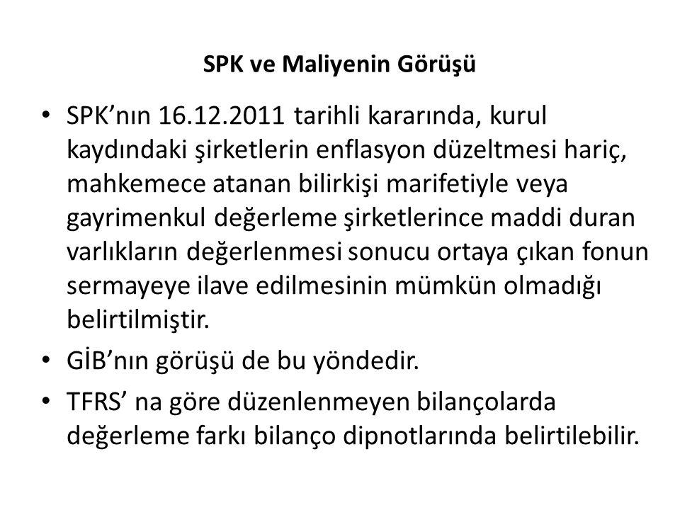 SPK ve Maliyenin Görüşü • SPK'nın 16.12.2011 tarihli kararında, kurul kaydındaki şirketlerin enflasyon düzeltmesi hariç, mahkemece atanan bilirkişi ma