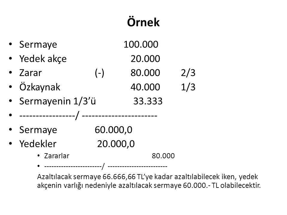 Örnek • Sermaye100.000 • Yedek akçe 20.000 • Zarar(-) 80.0002/3 • Özkaynak 40.000 1/3 • Sermayenin 1/3'ü 33.333 • -----------------/ -----------------