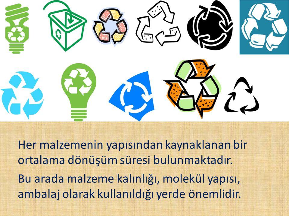 Her malzemenin yapısından kaynaklanan bir ortalama dönüşüm süresi bulunmaktadır. Bu arada malzeme kalınlığı, molekül yapısı, ambalaj olarak kullanıldı