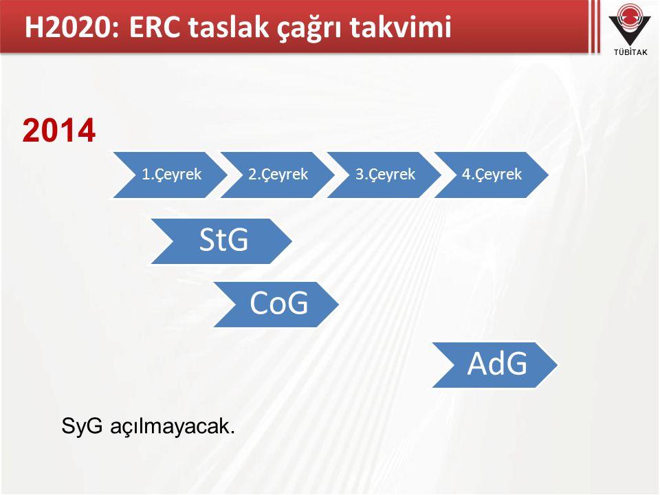 TÜBİTAK H2020: ERC taslak çağrı takvimi 1.Çeyrek2.Çeyrek3.Çeyrek4.Çeyrek StG CoG AdG 2014 SyG açılmayacak.