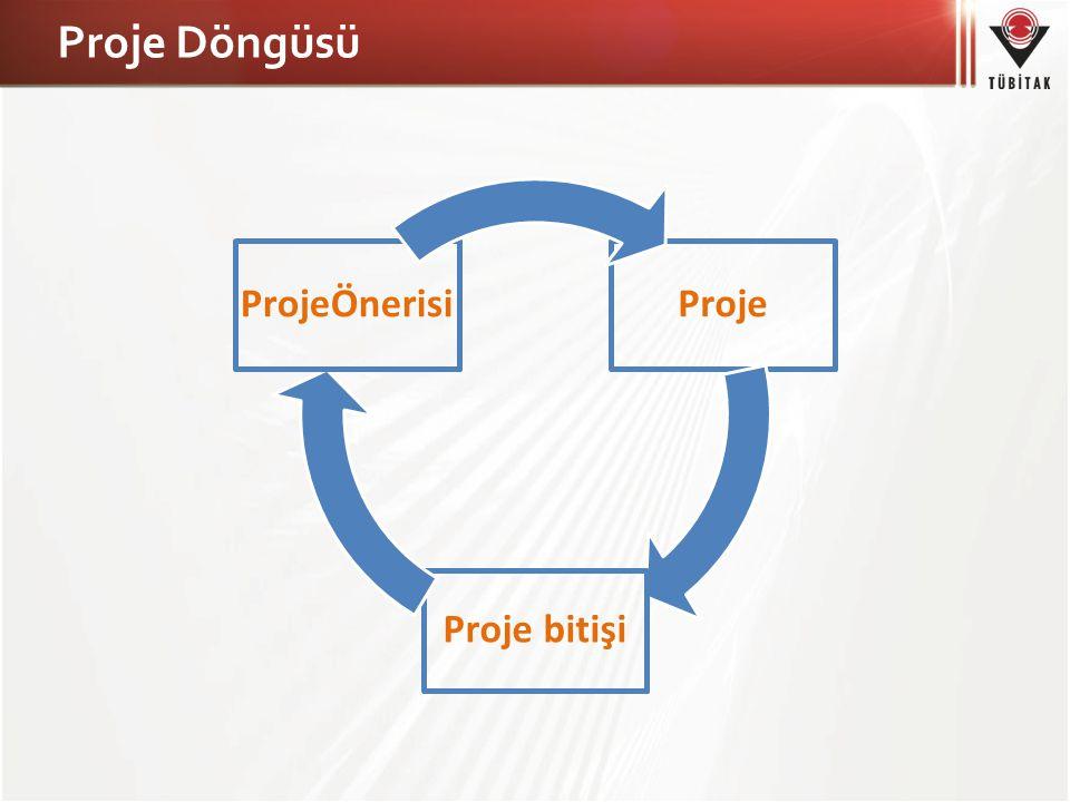 Proje Döngüsü Proje Proje bitişi ProjeÖnerisi