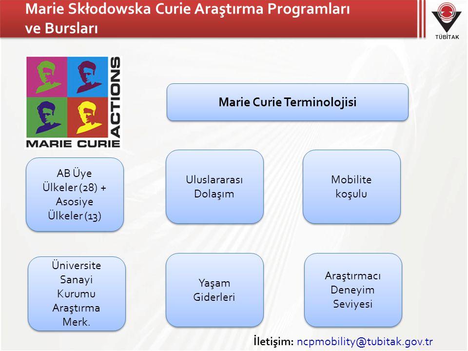 TÜBİTAK Marie Skłodowska Curie Araştırma Programları ve Bursları İletişim: ncpmobility@tubitak.gov.tr Araştırmacı Deneyim Seviyesi Uluslararası Dolaşım Mobilite koşulu Marie Curie Terminolojisi Yaşam Giderleri AB Üye Ülkeler (28) + Asosiye Ülkeler (13) Üniversite Sanayi Kurumu Araştırma Merk.