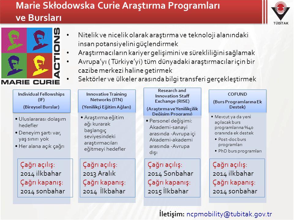 TÜBİTAK Marie Skłodowska Curie Araştırma Programları ve Bursları Individual Fellowships (IF) (Bireysel Burslar) •Uluslararası dolaşım hedefler •Deneyim şartı var, yaş sınırı yok •Her alana açık çağrı Innovative Training Networks (ITN) (Yenilikçi Eğitim Ağları) •Araştırma eğitim ağı kurarak başlangıç seviyesindeki araştırmacıları eğitmeyi hedefler Research and Innovation Staff Exchange (RISE) (Araştırma ve Yenilikçilik Değişim Programı) •Personel değişimi: Akademi-sanayi arasında -Avrupa içi Akademi-akademi arasında -Avrupa dışı COFUND (Burs Programlarına Ek Destek) •Mevcut ya da yeni açılacak burs programlarına %40 oranında ek destek •Post-doc burs programları •PhD burs programları Çağrı açılış: 2014 ilkbahar Çağrı kapanış: 2014 sonbahar Çağrı açılış: 2013 Aralık Çağrı kapanış: 2014 İlkbahar Çağrı açılış: 2014 Sonbahar Çağrı kapanış: 2015 İlkbahar Çağrı açılış: 2014 ilkbahar Çağrı kapanış: 2014 sonbahar İletişim: ncpmobility@tubitak.gov.tr • Nitelik ve nicelik olarak araştırma ve teknoloji alanındaki insan potansiyelini güçlendirmek • Araştırmacıların kariyer gelişimini ve sürekliliğini sağlamak • Avrupa'yı ( Türkiye'yi) tüm dünyadaki araştırmacılar için bir cazibe merkezi haline getirmek • Sektörler ve ülkeler arasında bilgi transferi gerçekleştirmek