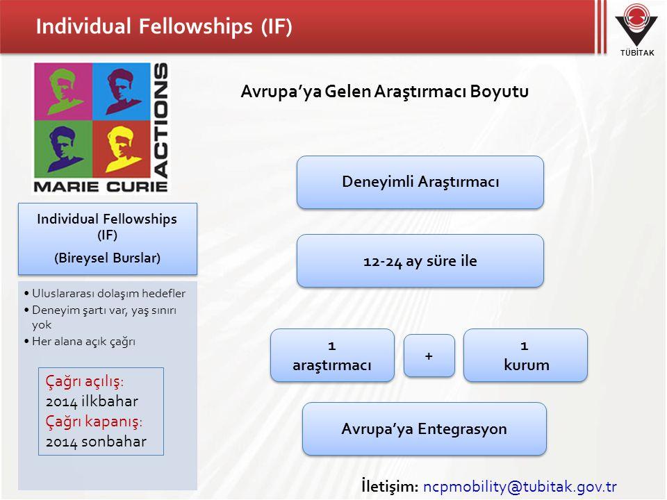 TÜBİTAK Individual Fellowships (IF) (Bireysel Burslar) •Uluslararası dolaşım hedefler •Deneyim şartı var, yaş sınırı yok •Her alana açık çağrı Çağrı açılış: 2014 ilkbahar Çağrı kapanış: 2014 sonbahar İletişim: ncpmobility@tubitak.gov.tr Avrupa'ya Gelen Araştırmacı Boyutu Deneyimli Araştırmacı 12-24 ay süre ile 1 araştırmacı 1 kurum 1 kurum + + Avrupa'ya Entegrasyon