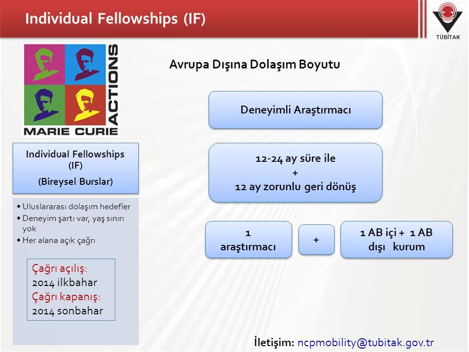 TÜBİTAK Individual Fellowships (IF) (Bireysel Burslar) •Uluslararası dolaşım hedefler •Deneyim şartı var, yaş sınırı yok •Her alana açık çağrı Çağrı açılış: 2014 ilkbahar Çağrı kapanış: 2014 sonbahar İletişim: ncpmobility@tubitak.gov.tr Avrupa Dışına Dolaşım Boyutu Deneyimli Araştırmacı 12-24 ay süre ile + 12 ay zorunlu geri dönüş 12-24 ay süre ile + 12 ay zorunlu geri dönüş 1 araştırmacı 1 AB içi + 1 AB dışı kurum + +