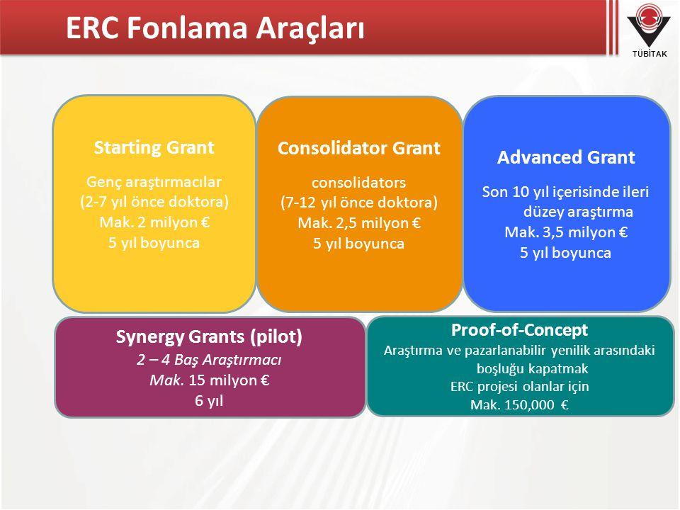 TÜBİTAK ERC Fonlama Araçları Starting Grant Genç araştırmacılar (2-7 yıl önce doktora) Mak.