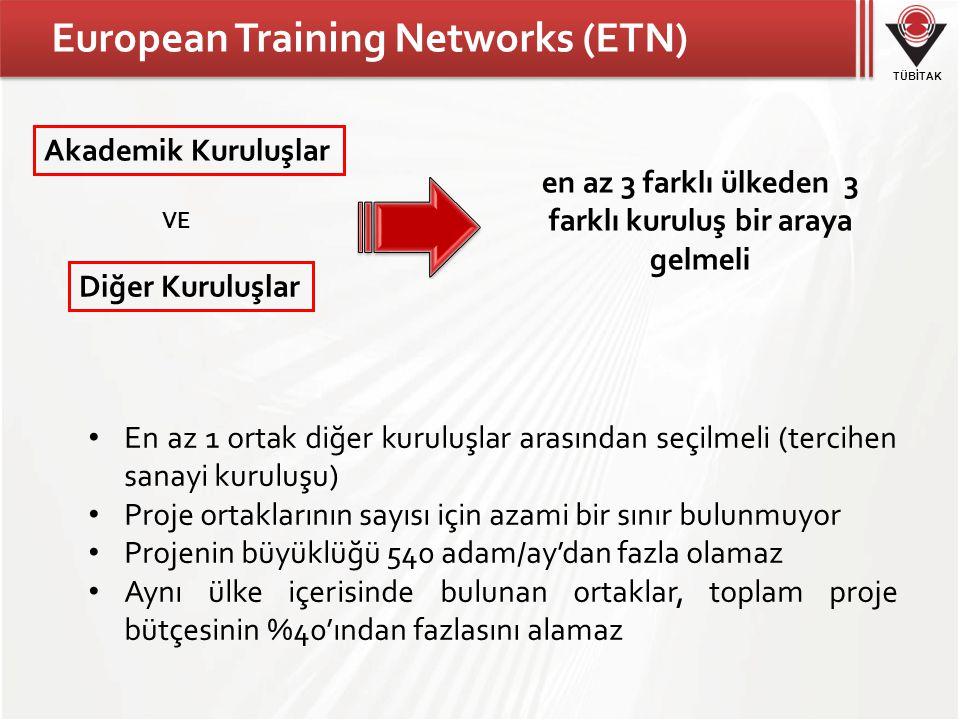 TÜBİTAK European Training Networks (ETN) Akademik Kuruluşlar Diğer Kuruluşlar • En az 1 ortak diğer kuruluşlar arasından seçilmeli (tercihen sanayi kuruluşu) • Proje ortaklarının sayısı için azami bir sınır bulunmuyor • Projenin büyüklüğü 540 adam/ay'dan fazla olamaz • Aynı ülke içerisinde bulunan ortaklar, toplam proje bütçesinin %40'ından fazlasını alamaz VE en az 3 farklı ülkeden 3 farklı kuruluş bir araya gelmeli