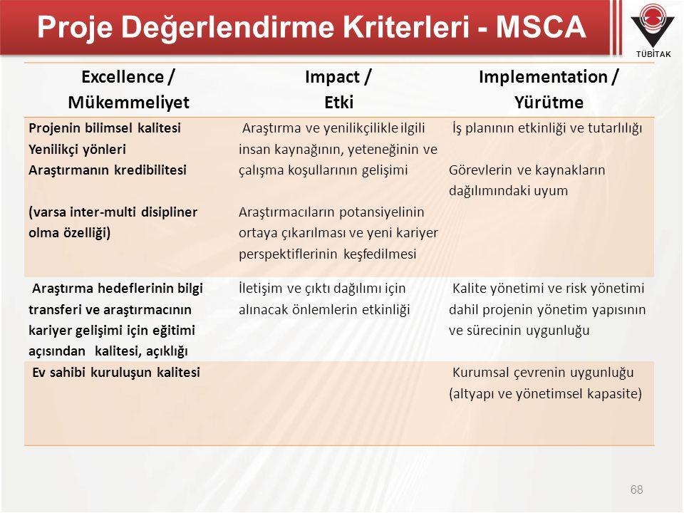 TÜBİTAK Proje Değerlendirme Kriterleri - MSCA 68 Excellence / Mükemmeliyet Impact / Etki Implementation / Yürütme Projenin bilimsel kalitesi Yenilikçi yönleri Araştırmanın kredibilitesi (varsa inter-multi disipliner olma özelliği) Araştırma ve yenilikçilikle ilgili insan kaynağının, yeteneğinin ve çalışma koşullarının gelişimi Araştırmacıların potansiyelinin ortaya çıkarılması ve yeni kariyer perspektiflerinin keşfedilmesi İş planının etkinliği ve tutarlılığı Görevlerin ve kaynakların dağılımındaki uyum Araştırma hedeflerinin bilgi transferi ve araştırmacının kariyer gelişimi için eğitimi açısından kalitesi, açıklığı İletişim ve çıktı dağılımı için alınacak önlemlerin etkinliği Kalite yönetimi ve risk yönetimi dahil projenin yönetim yapısının ve sürecinin uygunluğu Ev sahibi kuruluşun kalitesi Kurumsal çevrenin uygunluğu (altyapı ve yönetimsel kapasite)