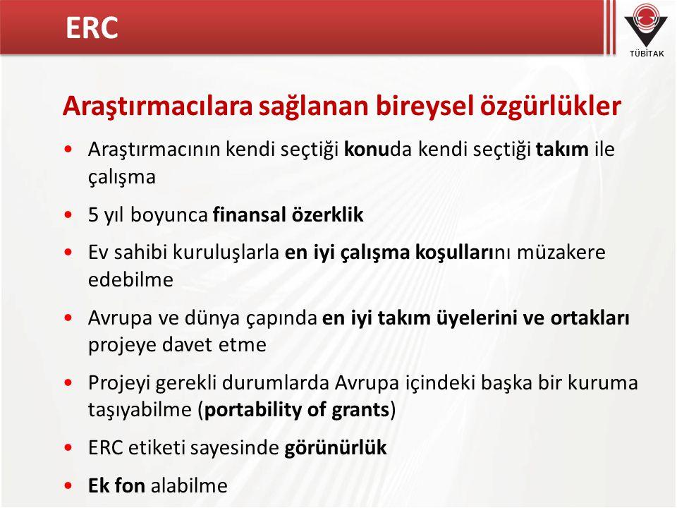 TÜBİTAK Teşvik:  Türkiye'ye gelecek araştırmacıların start-up etkinlikleri için ek fon(Starting için 0,5 m €, Consolidator için 0,75 m €, Advanced Grant için 1 m €'ya kadar) Esneklik:  Ev sahibi kurum AB üye ülkesi veya 7.ÇP Asosiye Ülkesi'nde olmalı  Araştırmacı Avrupa dışındaki kurmuyla ilişkisini sürdürebilir (çalışma zamanın önemli bölümü Avrupa'da geçirilmeli)  Takım üyeleri Avrupa dışında yerleşik olabilir  Araştırmacı Avrupa içinde projesini taşıyabilir  Avrupa'daki bazı üniversiteler araştırmacılar başvuru sırasında yardımcı olup, araştırmacılara ek fon ve uzun dönemli profesörlük gibi teşvikler sağlamaktadır ERC: Yurtdışından gelecek araştırmacılara özel