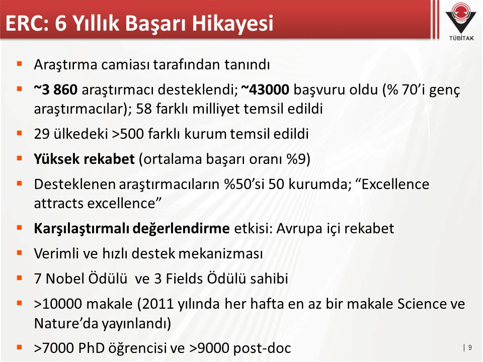 TÜBİTAK ERC Değerlendirme Süreci Eligibility check Step 1 (remote) evaluation on the basis of section 1 of proposal* by panel members Proposals passing to step 2 Individual assessment of full proposal by panel members & referees AdG : 2nd Panel meeting Submission of full proposals Proposals selected for funding 1st Panel meeting StG: 2nd Panel meeting incl.