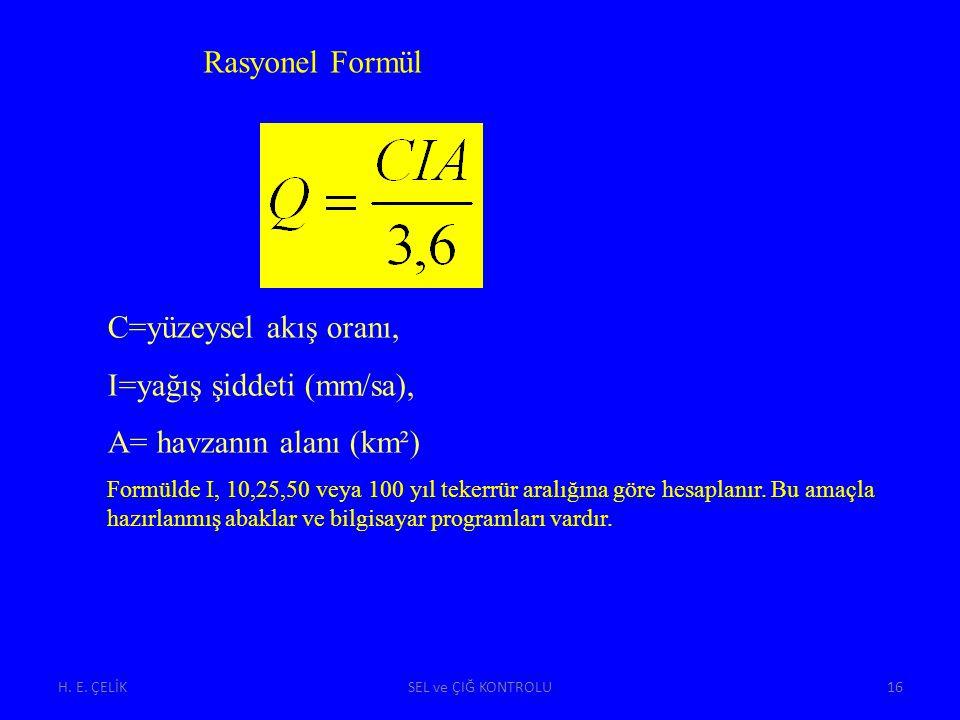 H. E. ÇELİKSEL ve ÇIĞ KONTROLU16 C=yüzeysel akış oranı, I=yağış şiddeti (mm/sa), A= havzanın alanı (km²) Formülde I, 10,25,50 veya 100 yıl tekerrür ar