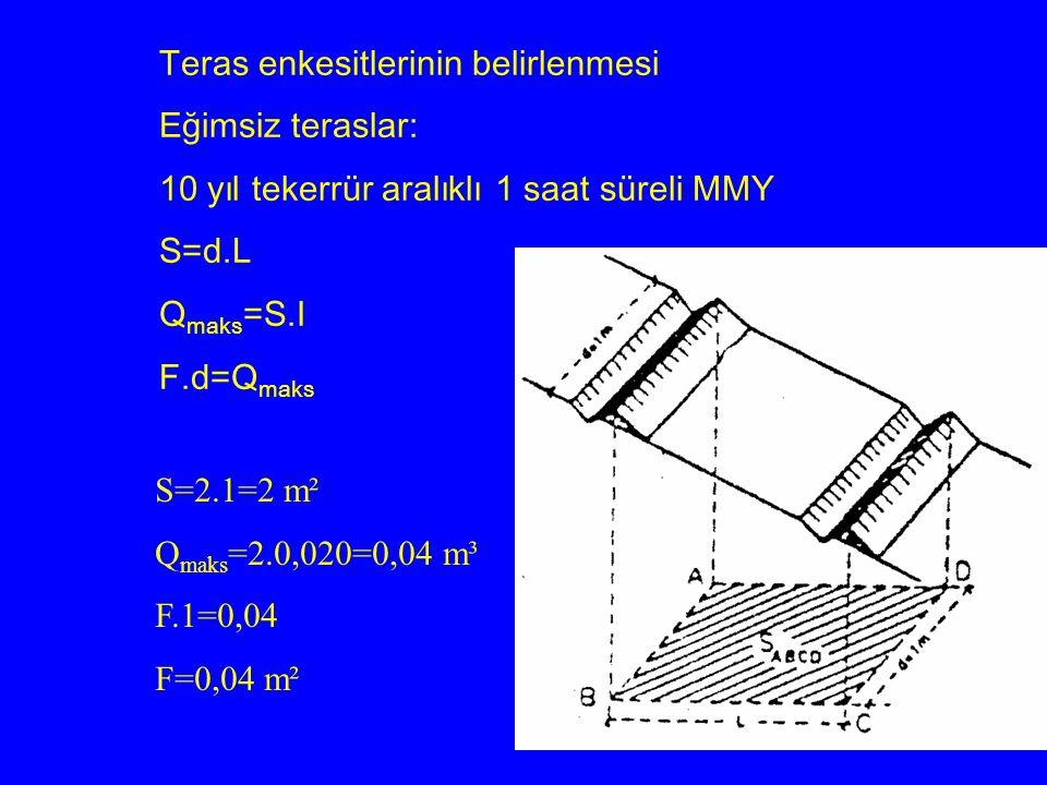 Teras enkesitlerinin belirlenmesi Eğimsiz teraslar: 10 yıl tekerrür aralıklı 1 saat süreli MMY S=d.L Q maks =S.I F.d=Q maks S=2.1=2 m² Q maks =2.0,020