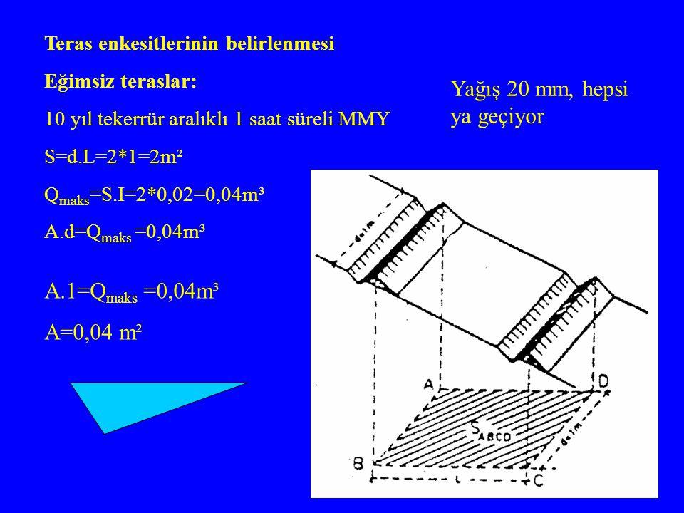 Teras enkesitlerinin belirlenmesi Eğimsiz teraslar: 10 yıl tekerrür aralıklı 1 saat süreli MMY S=d.L=2*1=2m² Q maks =S.I=2*0,02=0,04m³ A.d=Q maks =0,0
