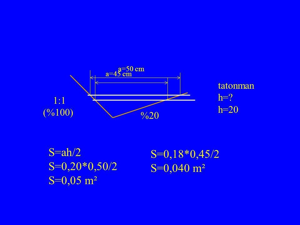 1:1 (%100) %20 tatonman h=? h=20 a=50 cm S=ah/2 S=0,20*0,50/2 S=0,05 m² S=0,18*0,45/2 S=0,040 m² a=45 cm